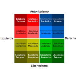 brujula-politica